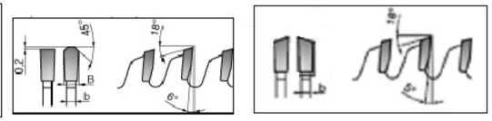 Профили зубьев пил для форматно-раскроечных станков