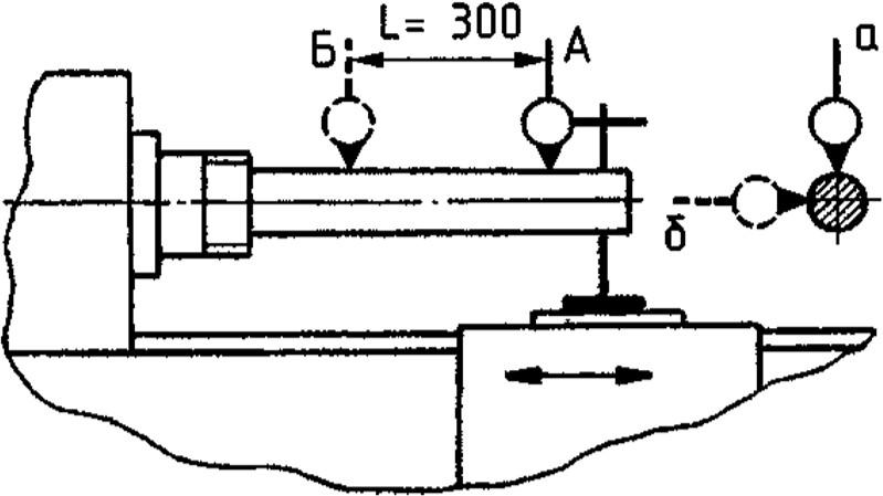 проверка параллельности оси шпинделя продольному перемещению суппорта