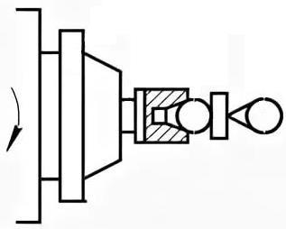 Схема измерения осевого биения шпинделя