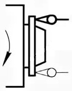 Схема измерения торцевого биения буртика шпинделя
