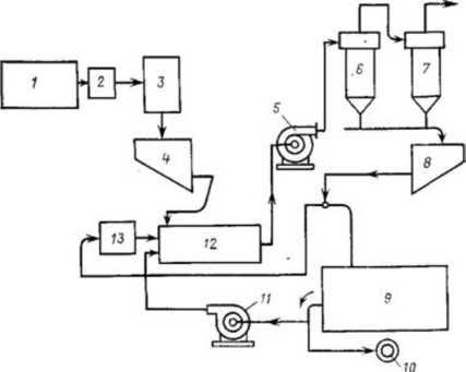 схема подготовки для сжигания коры высокой влажности