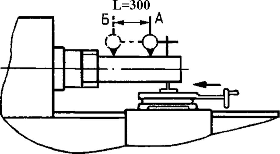 Схема установки индикатора для проверки параллельности продольного перемещения верхних салазок суппорта оси вращения шпинделя передней бабки