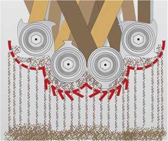 Схема узла резания измельчителей серии RMZ