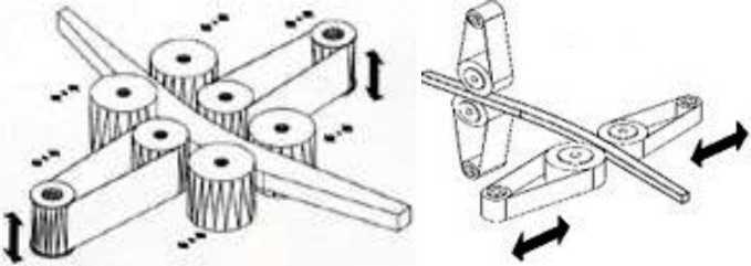 Схемы шлифовальных станков