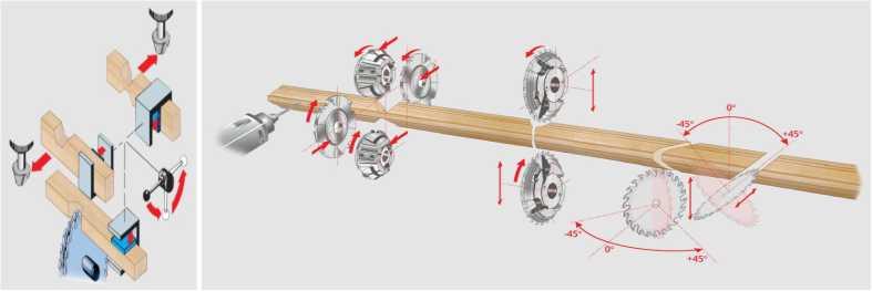 схемы станков для фрезерования деталей оконной створки