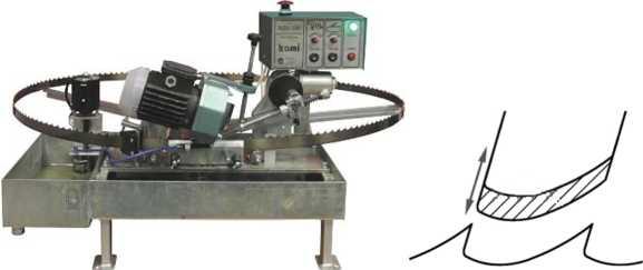Станок заточной АЗУ-09 для узких ленточных пил