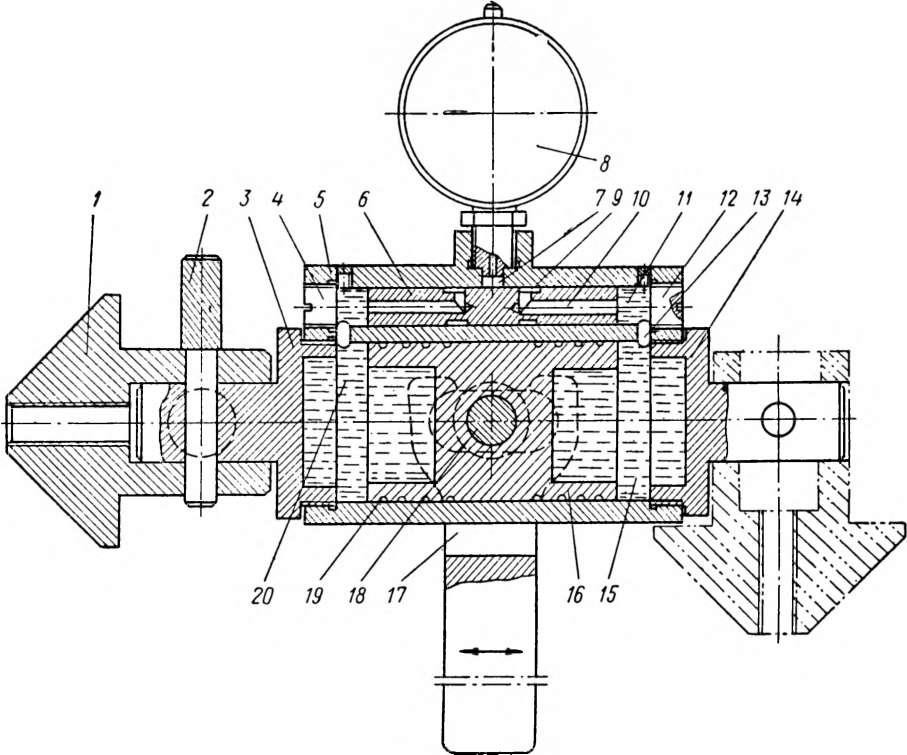 Гидродинамометр для проверки шпиндельных узлов