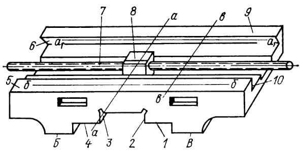Схема ремонта каретки стола консольнофрезерного станка