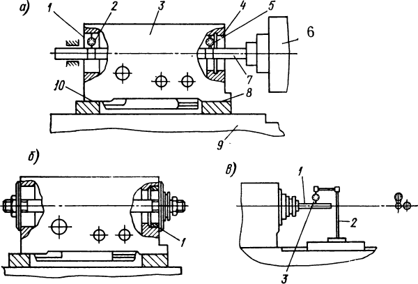 Схема ремонта корпуса передней бабки