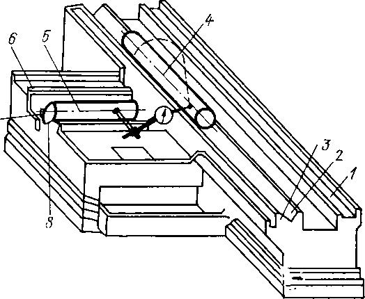 Схема ремонта поверхностей направляющих станины
