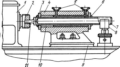 Схема ремонта задней бабки