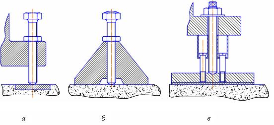 схема винтовых опор для станков, не закреплённых болтами