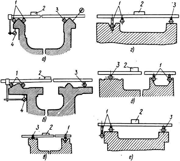 Схемы наладки универсального мостика