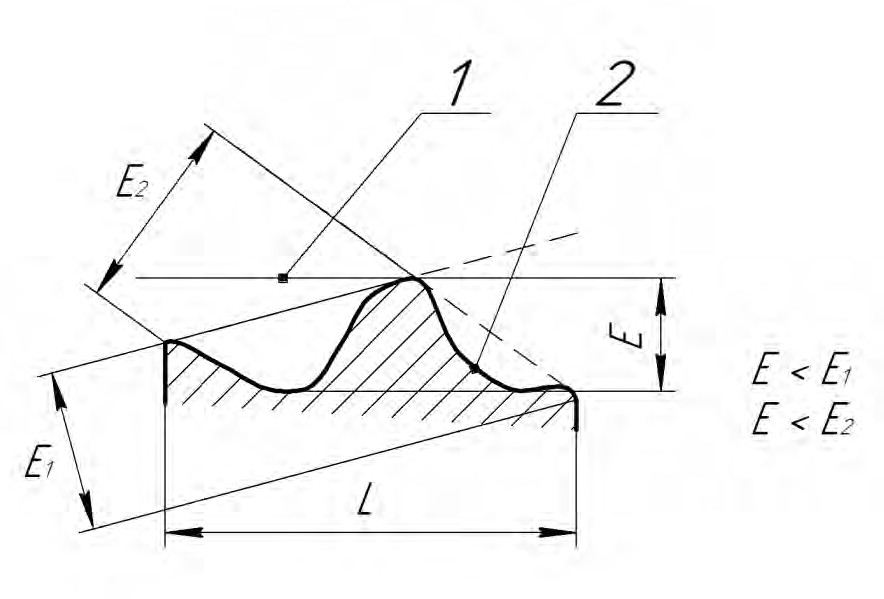 определение положения прилегающей прямой