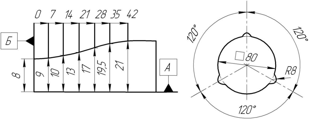 Способы задания поверхностей сложной формы