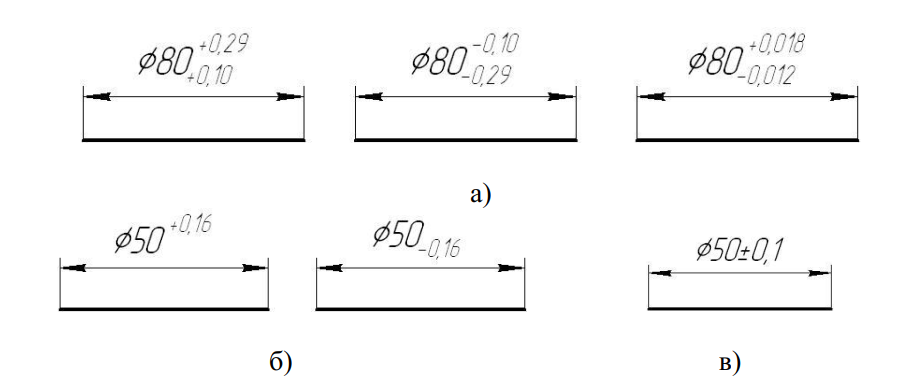 Указание предельных отклонений размеров