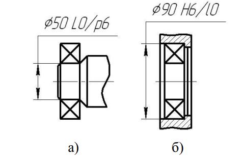 Обозначения посадок с кольцами подшипников качения
