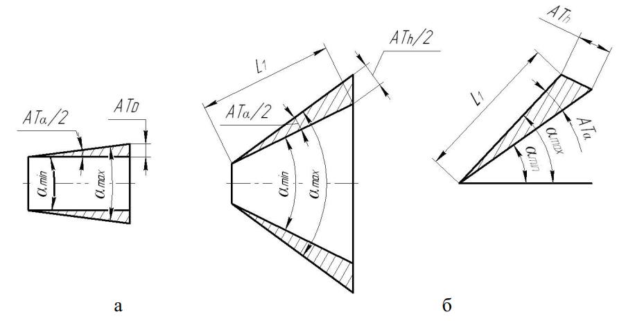 угловые параметры конических деталей
